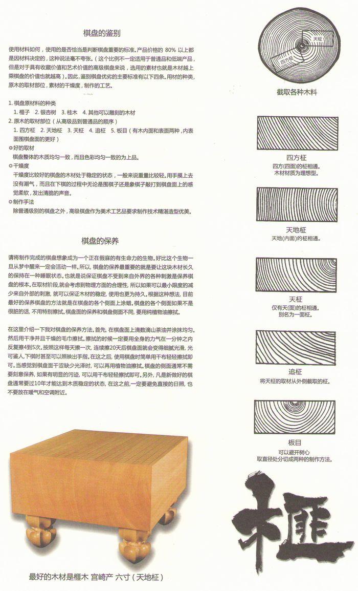 碁盤材料について